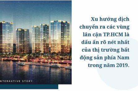 Xu hướng thị trường bất động sản 2020