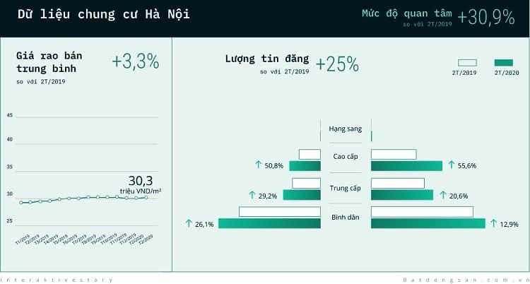 Bất động sản Phan Rang Ninh Thuận